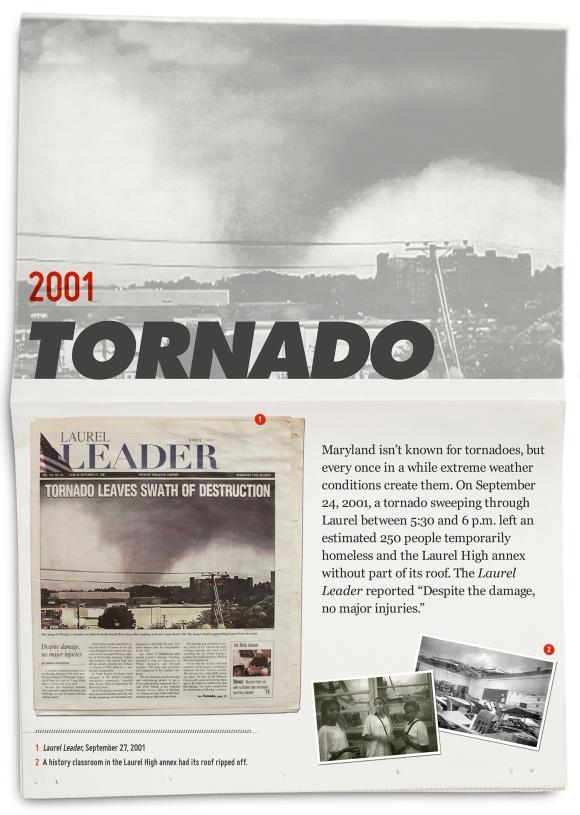 tornado-panel-sm